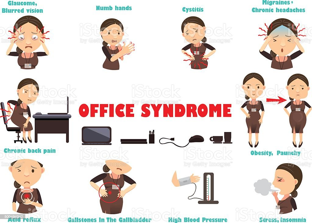 Office Syndrome vector art illustration