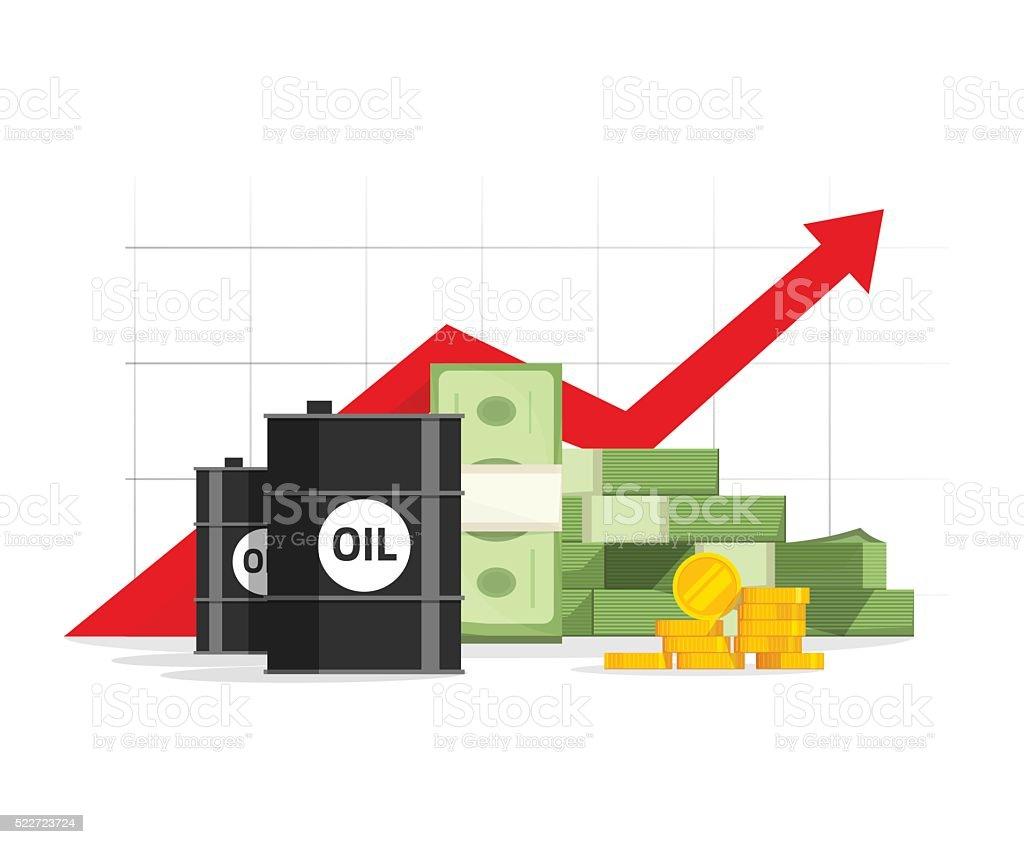 Oil barrel, money pile, red rising graph and upward arrow vector art illustration