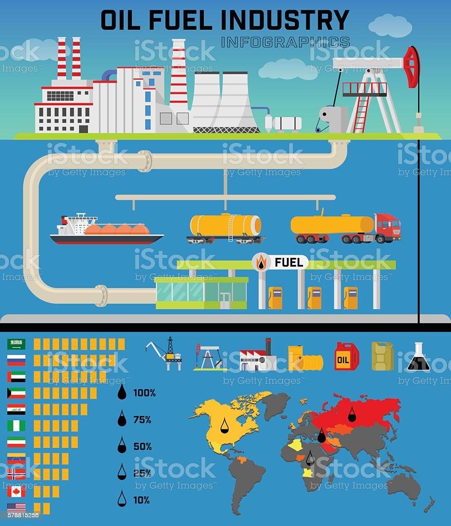 Oil fuel industry infographics. vector art illustration