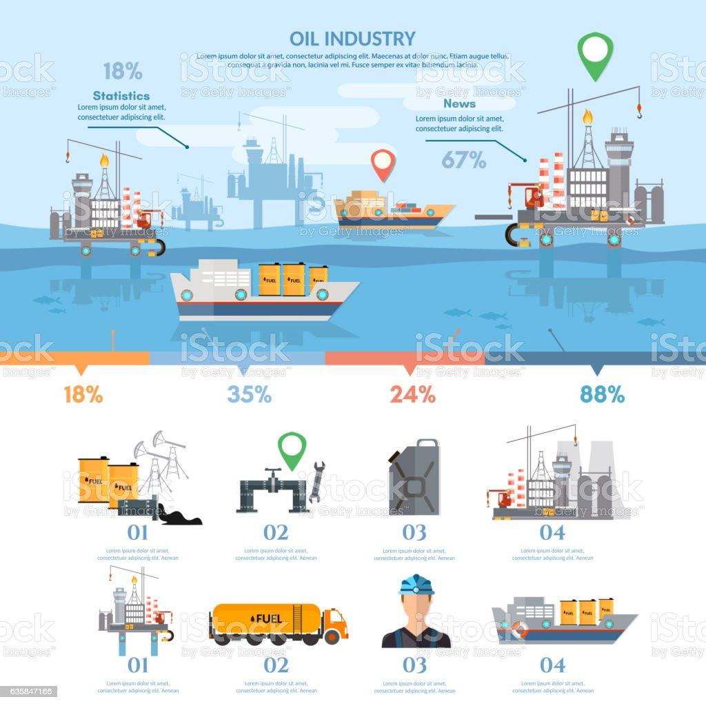 Oil industry infographics banner, transportation of oil vector art illustration