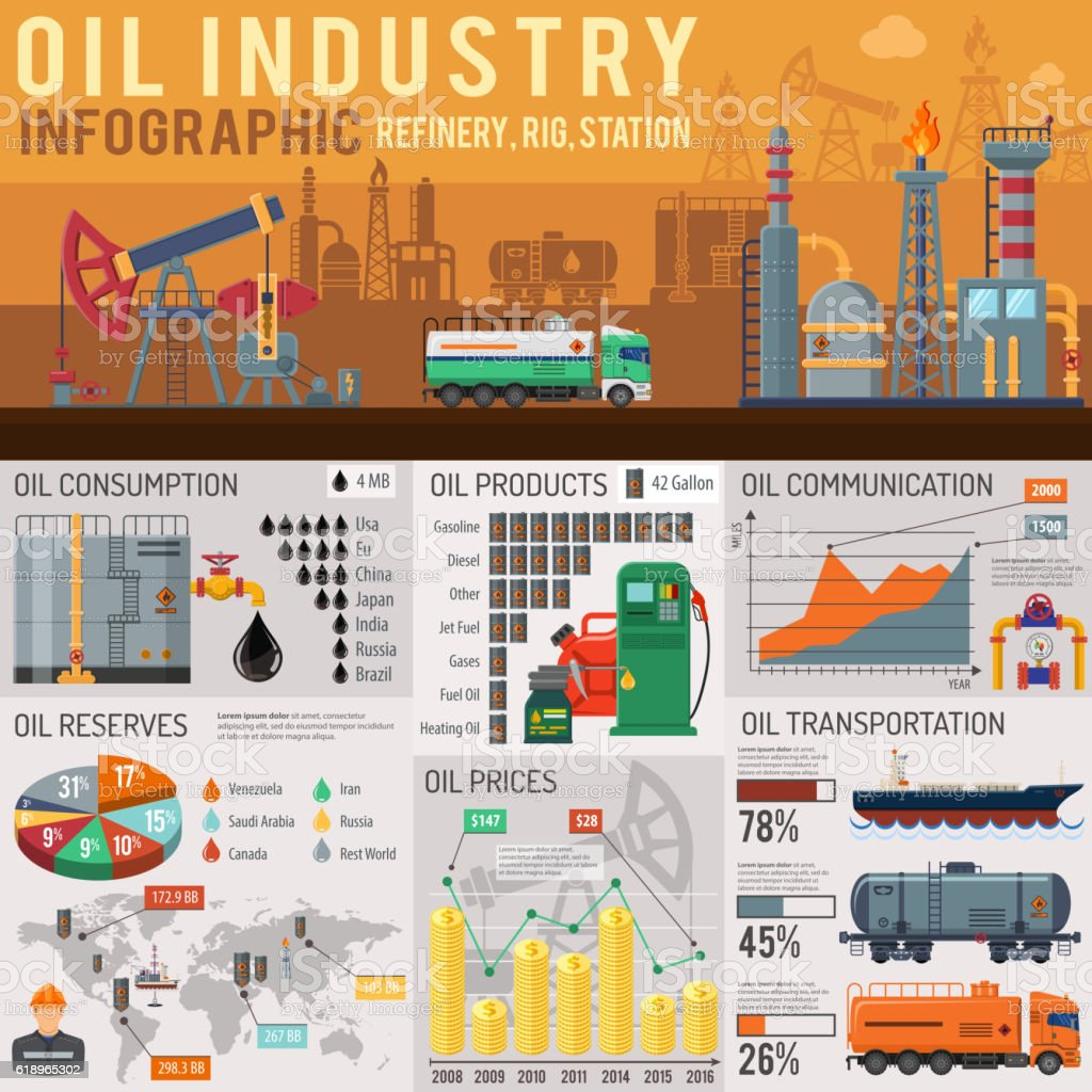 Oil industry Infographics royalty-free stock vector art