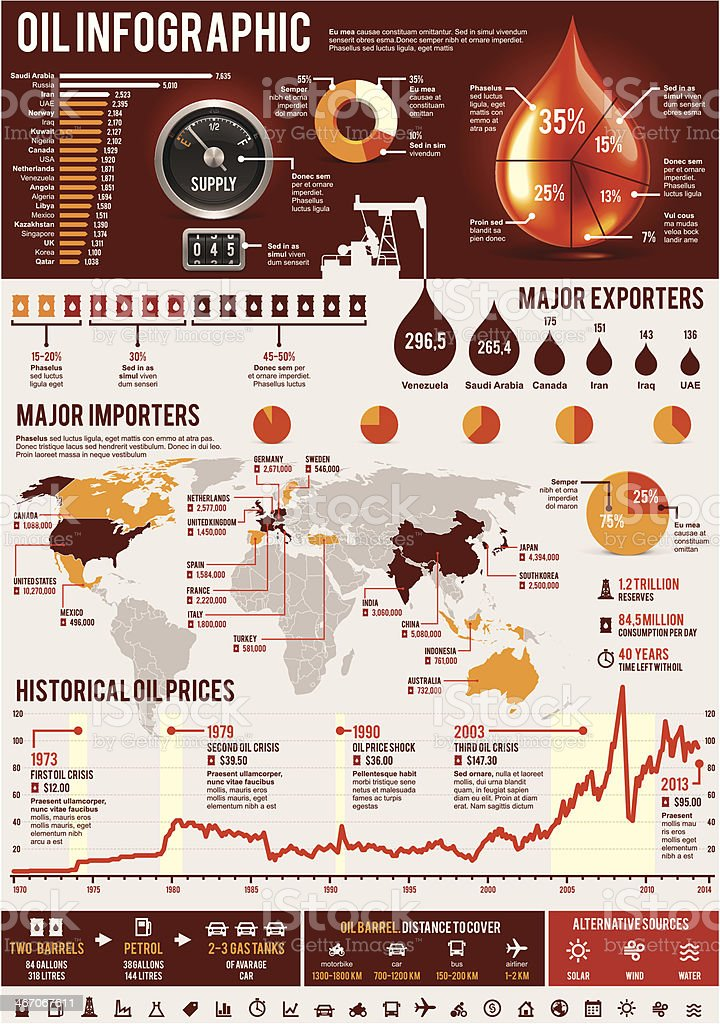 Oil infographic elements royalty-free stock vector art