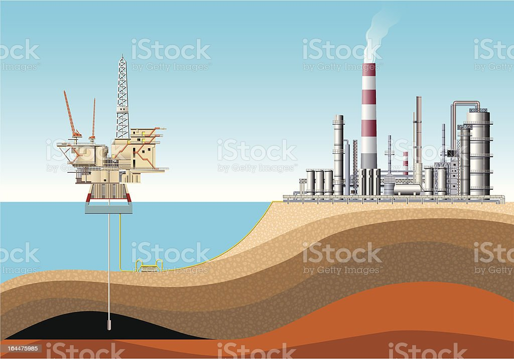 Oil Rig and Refinery vector art illustration