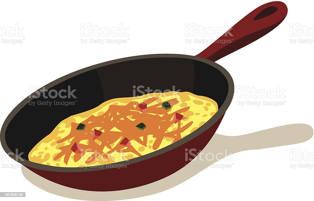 Omelette in Frying Pan royalty-free stock vector art