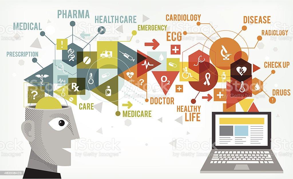 Online healthcare ideas vector art illustration