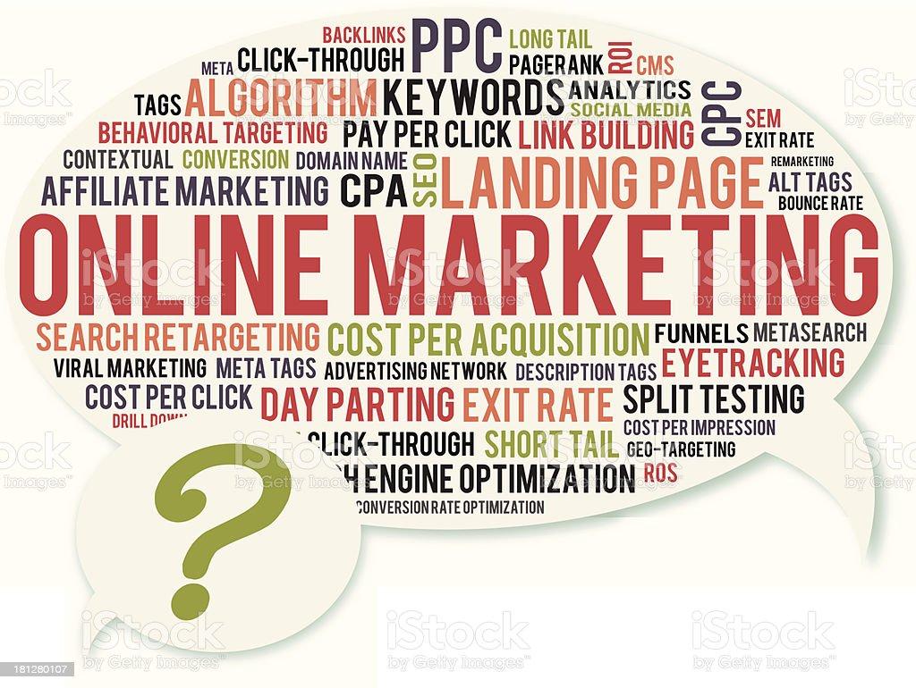 Online Marketing Jargon royalty-free stock vector art