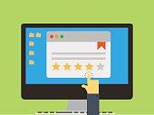 online rating