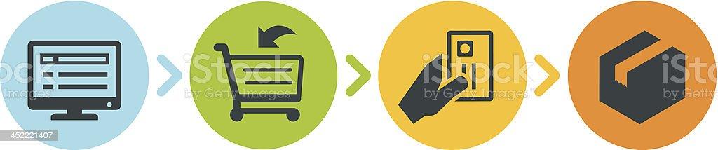 Online Shopping Process vector art illustration