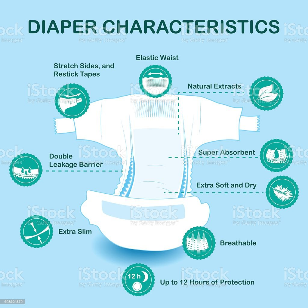 Open baby diaper with characteristics icons. vector art illustration