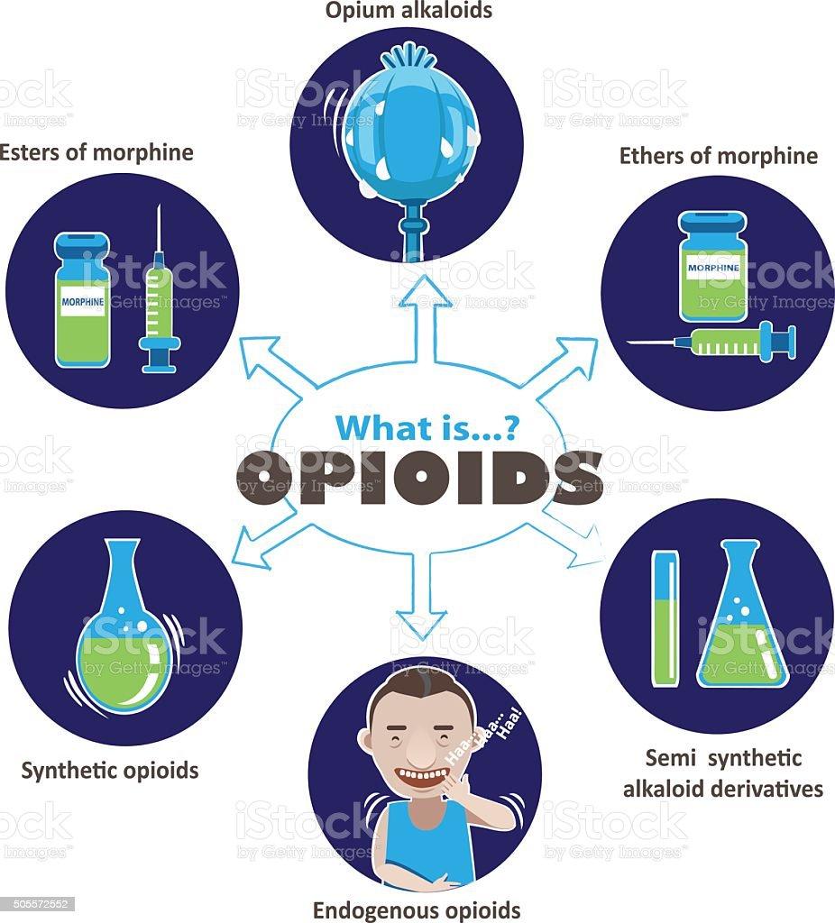 Opioid vector art illustration