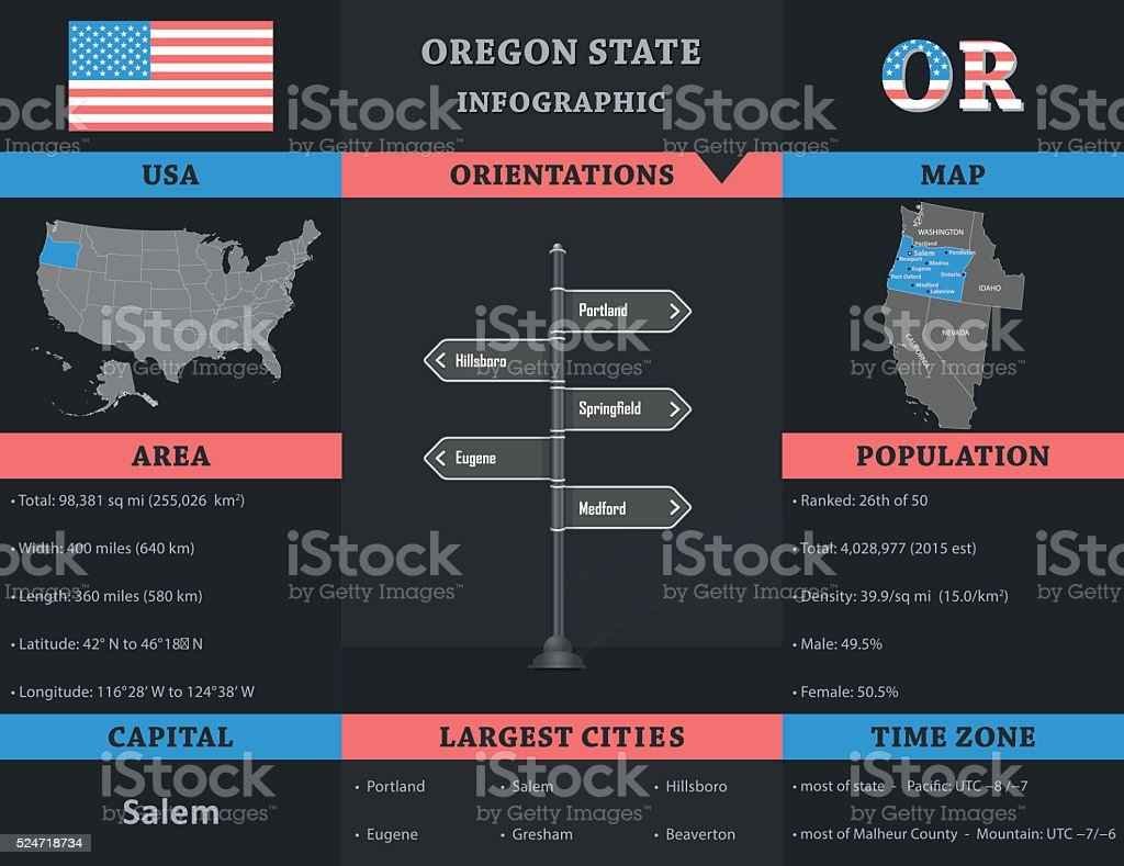 USA - Oregon state infographic template vector art illustration
