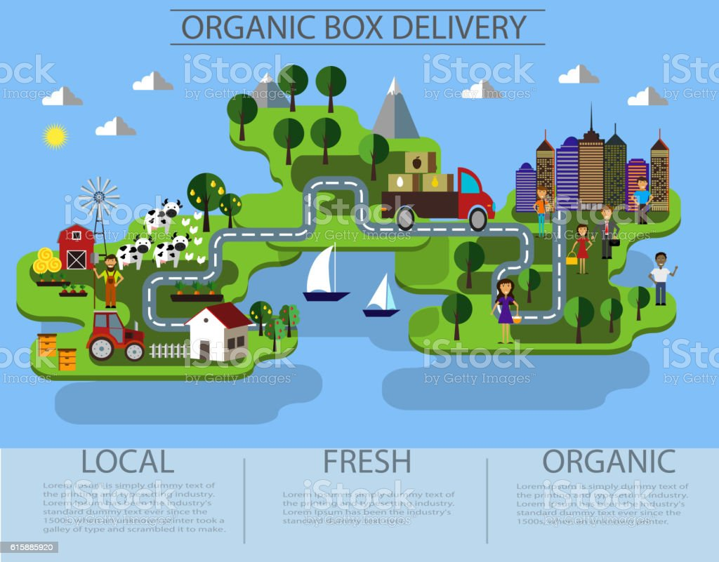 organic box delivery vector art illustration