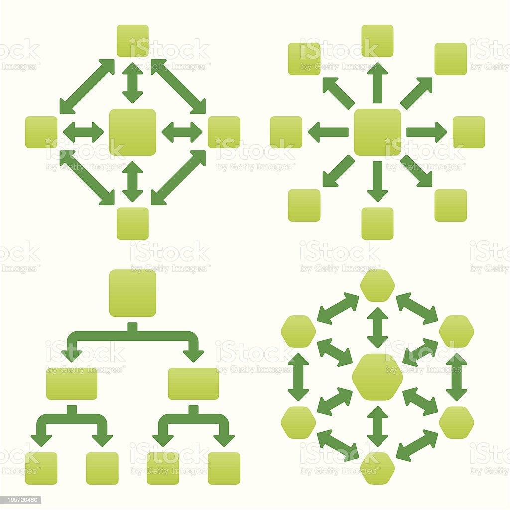 organization chart set vector art illustration