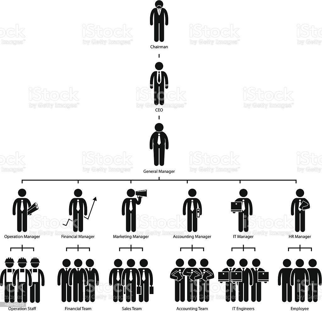 Organization Chart Tree Company Pictogram royalty-free stock vector art