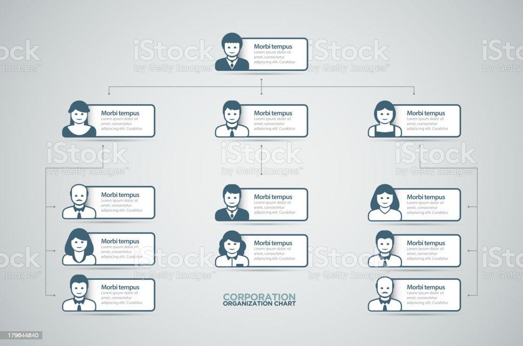 Organization Chart vector art illustration