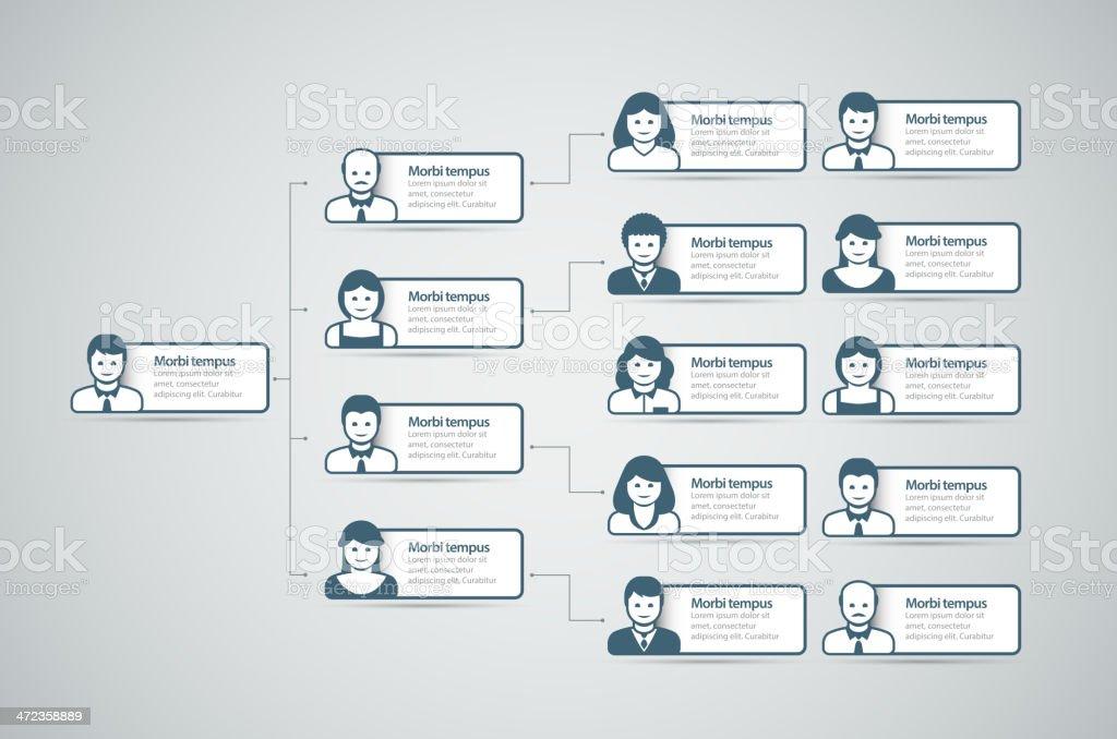 Organization Chart royalty-free stock vector art