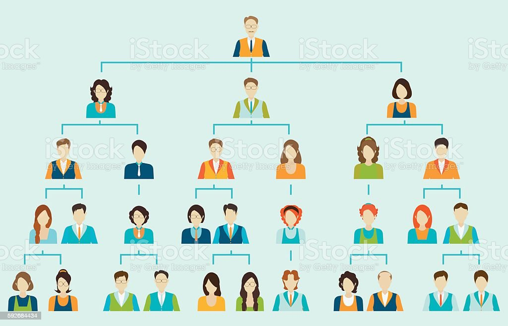 Organizational chart corporate business hierarchy. vector art illustration