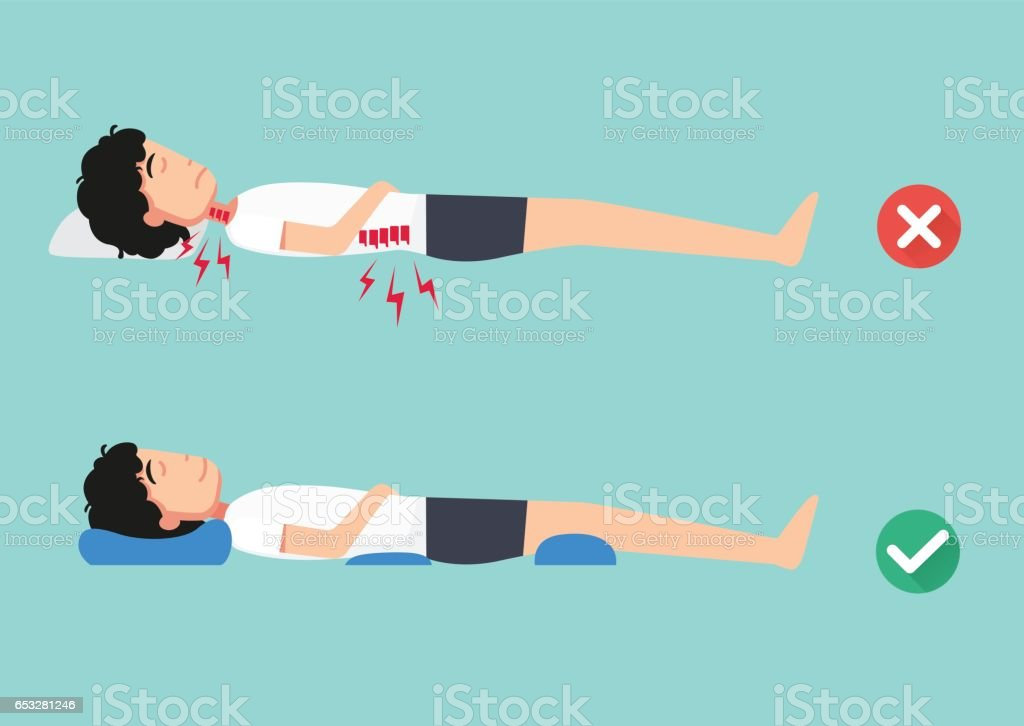 Orthopedic pillows,for a comfortable sleep and a healthy posture,Best and worst positions for sleeping vector art illustration