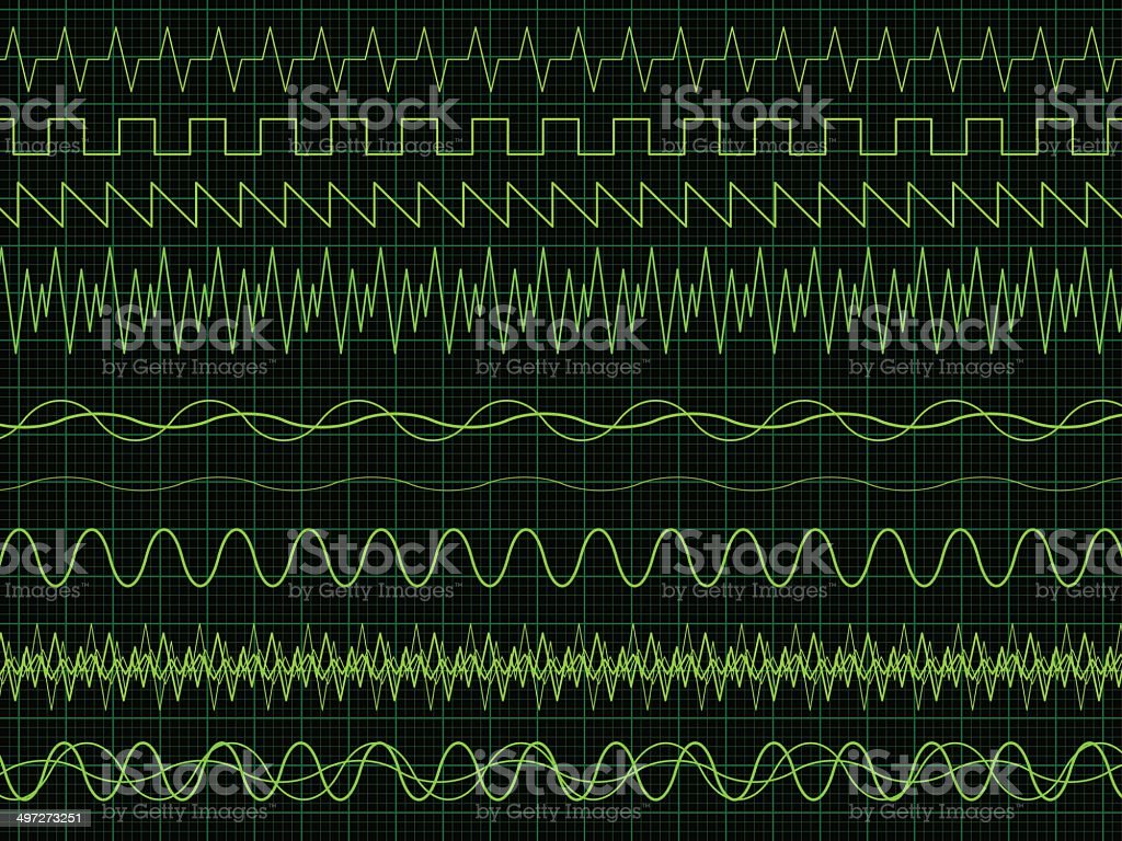 Oscilloscope Waves vector art illustration