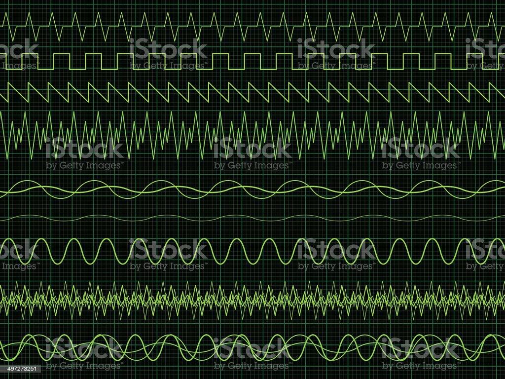 Oscilloscope Waves vector art illustration