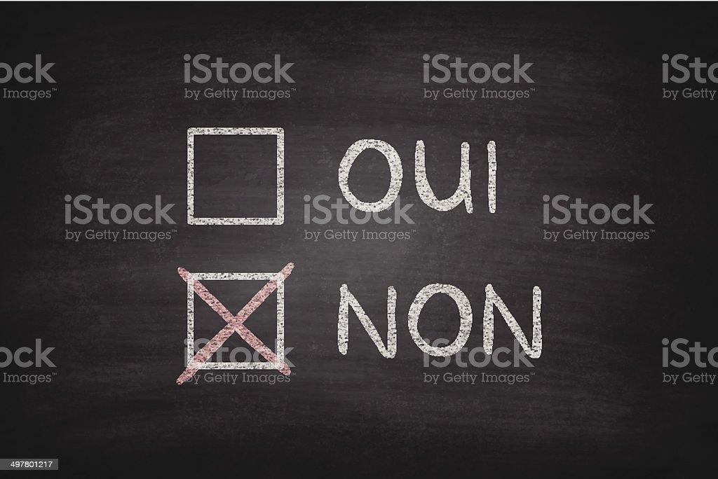 Oui or Non Checkboxes on Blackboard - Chalkboard royalty-free stock vector art