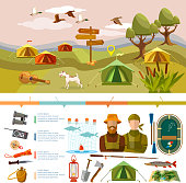 Outdoor recreation infographics. Fishing, hunting, camping