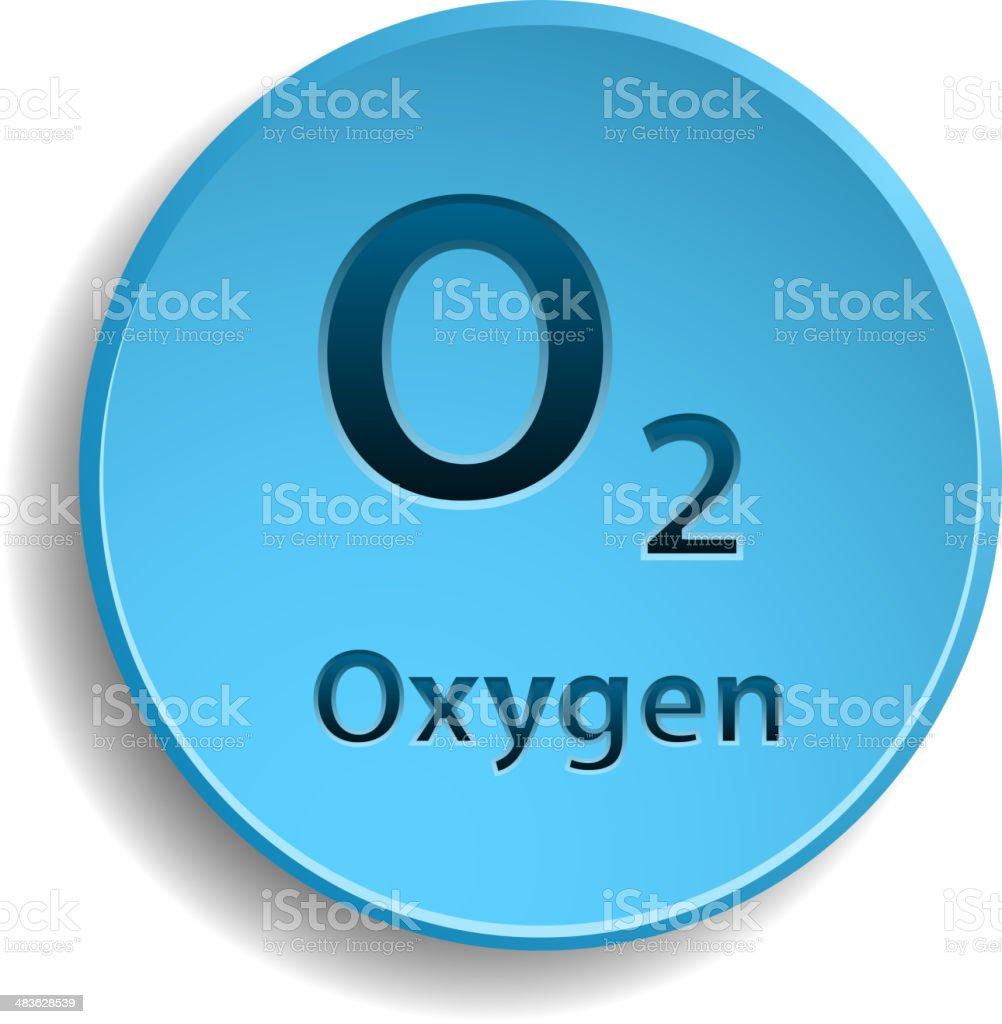 Oxygen vector art illustration