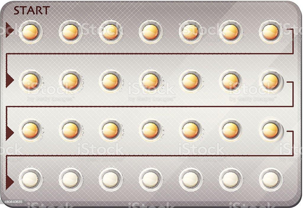 Pack of birth control pills vector art illustration