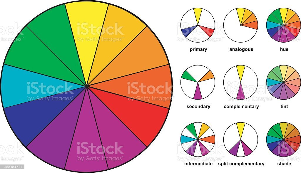 painter's color wheel royalty-free stock vector art