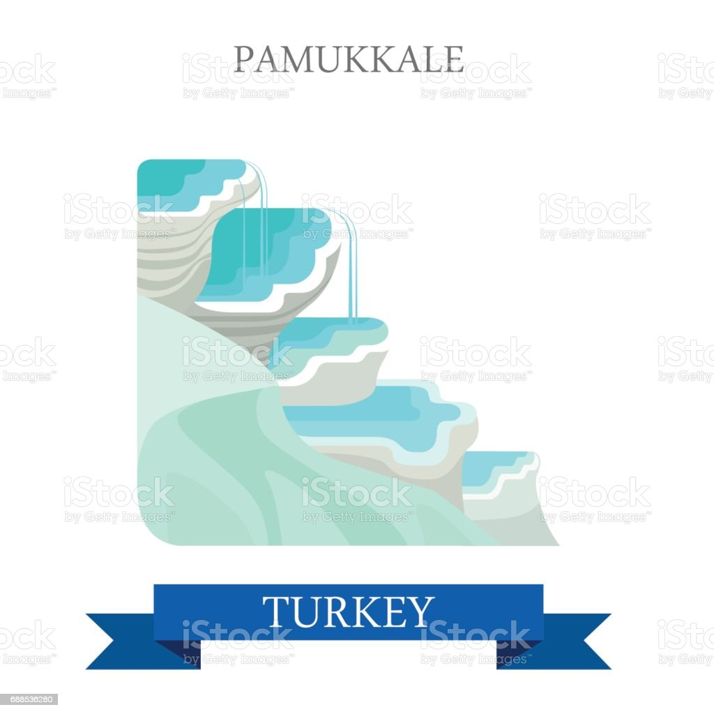 Pamukkale in Turkey. Flat cartoon style historic sight showplace attraction web site vector illustration. World countries cities vacation travel sightseeing Asia collection. vector art illustration
