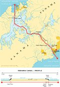 Panama Canal Political Map