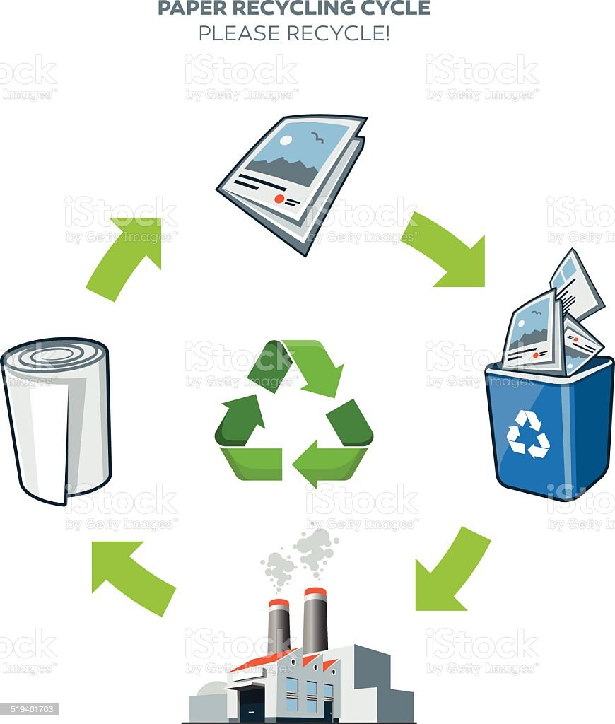 Paper recycling cycle illustration vector art illustration