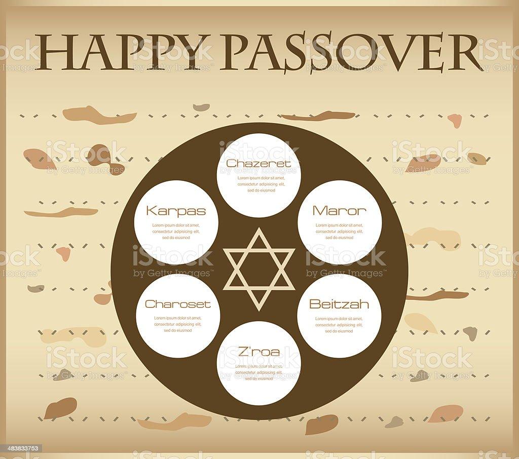 passover plate infographics vector art illustration