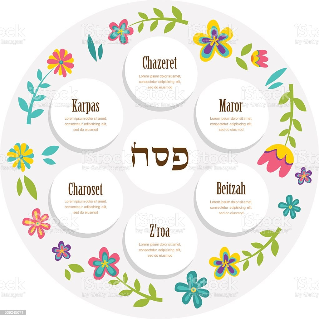 Passover seder plate with floral decoration. Passover in Hebrew vector art illustration