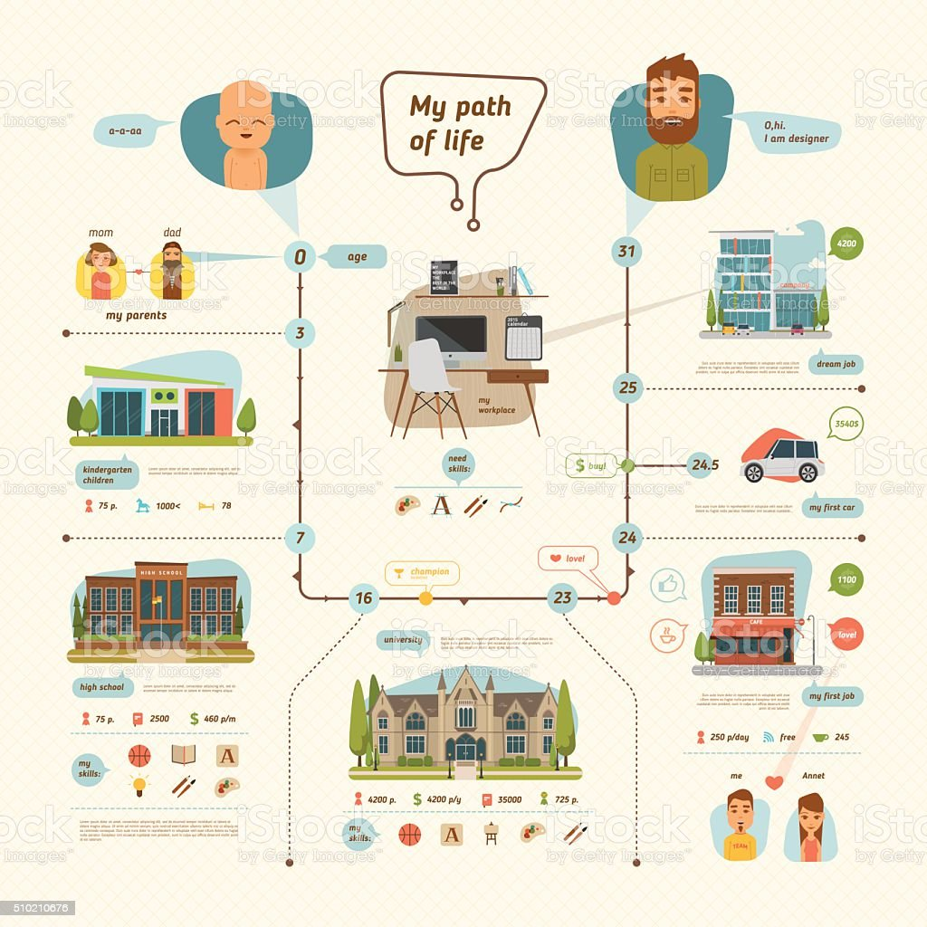 Path of life vector art illustration