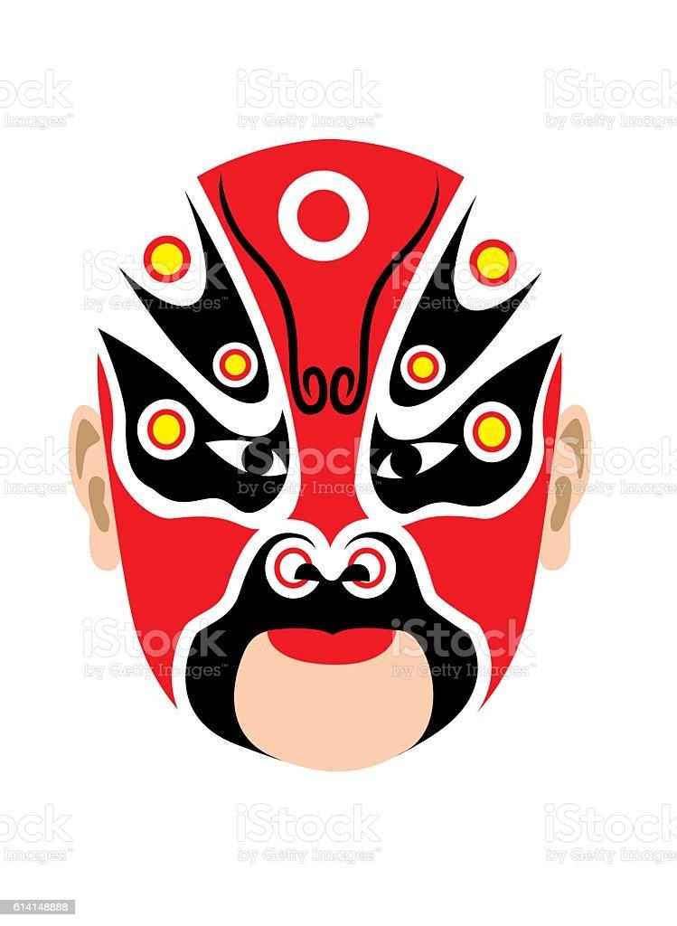 Peking mask vector art illustration