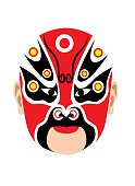 Peking mask