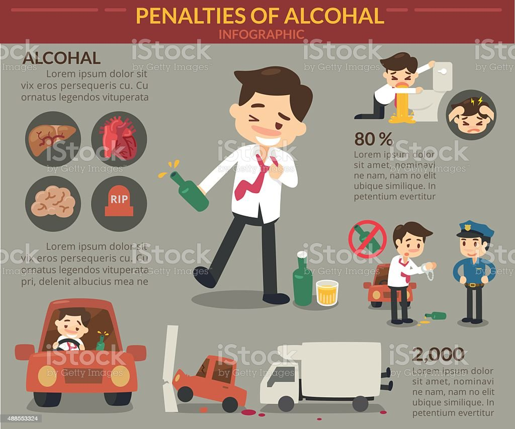 Penalties of alcohol. Info-graphic vector art illustration