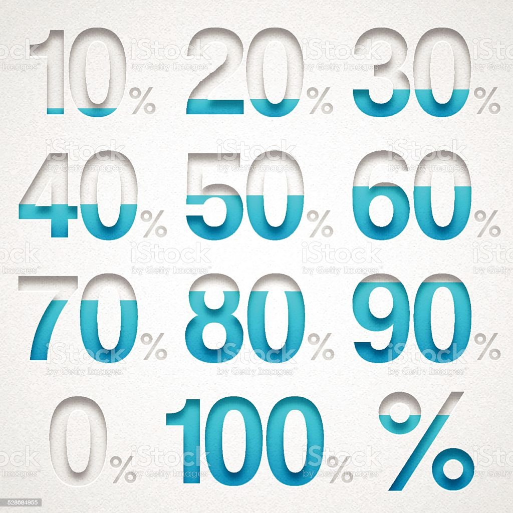 Percentage from 0 to 100%. Blue number on Watercolor Paper vector art illustration
