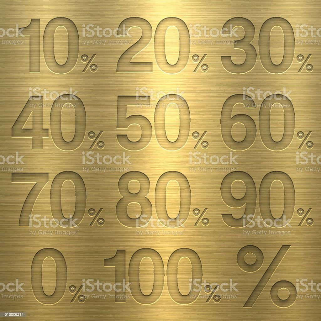 Percentage from 0 to 100%. Numbers on Gold Metal Texture vector art illustration