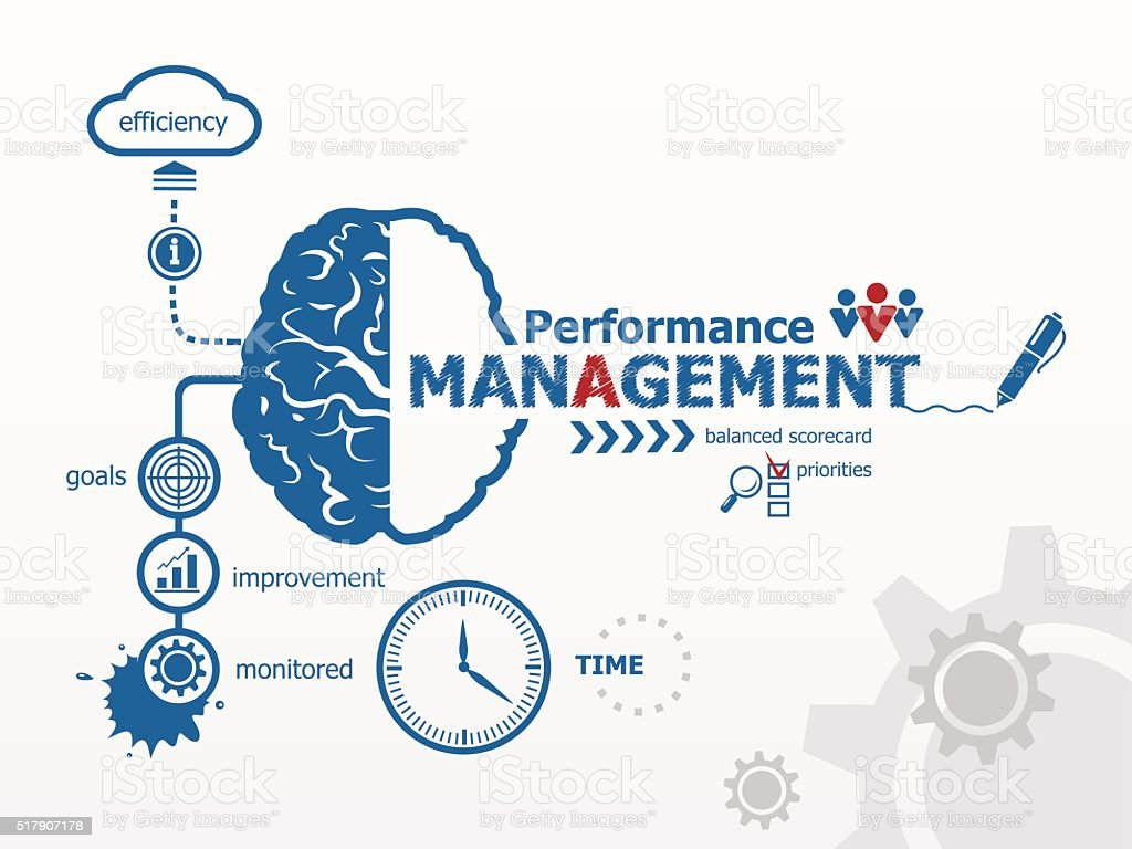 Performance management. Business strategy concept vector art illustration