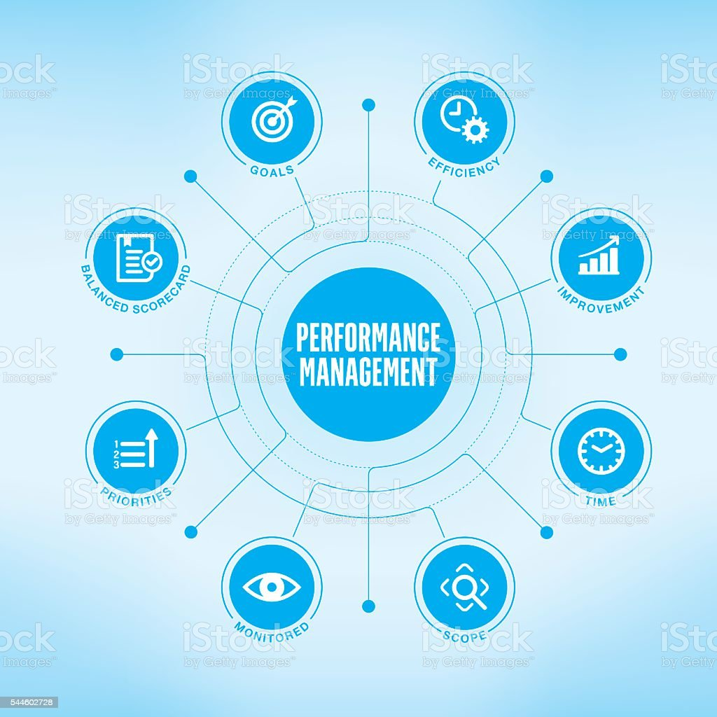 Performance Management chart with keywords and icons vector art illustration