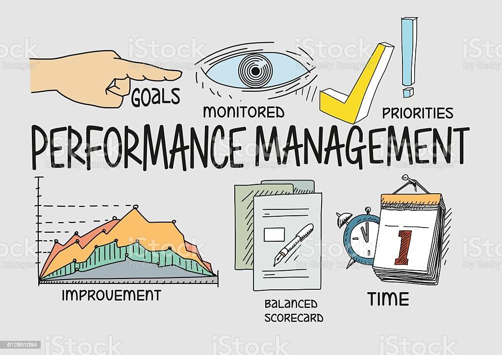 Performance Management Concept vector art illustration
