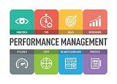 Performance Management Icon Set