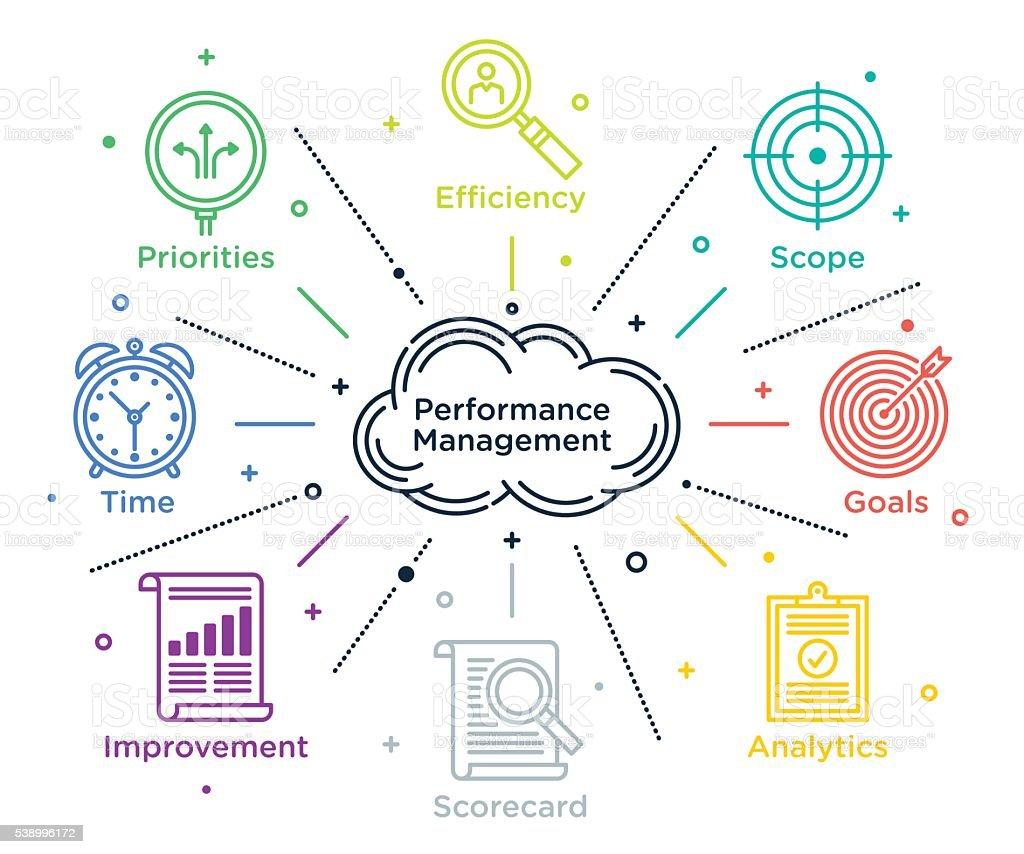 Performance Management vector art illustration