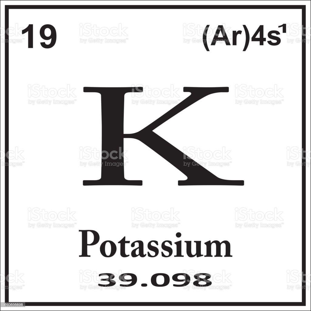Periodic table element potassium icon on white background. vector art illustration