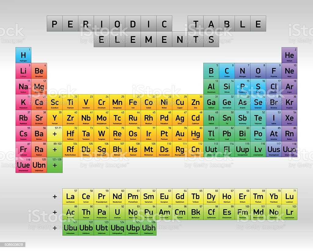 Periodic Table of Elements, vector design vector art illustration