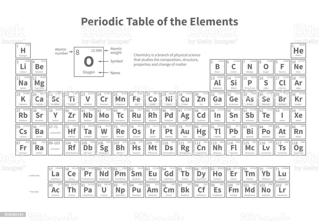 Periodic table of elements. Vector template for school chemistry lesson vector art illustration