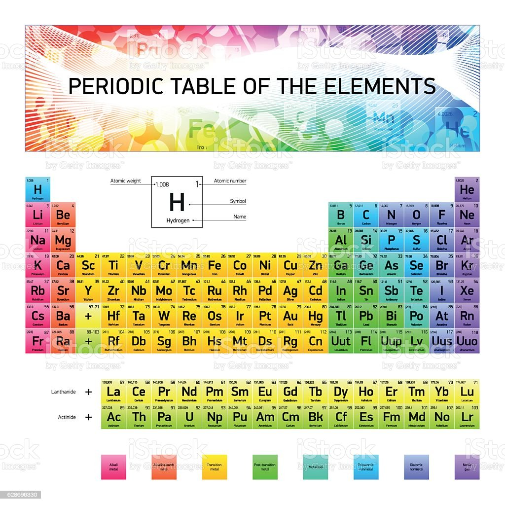 Periodic Table of the chemical Elements, vector design vector art illustration