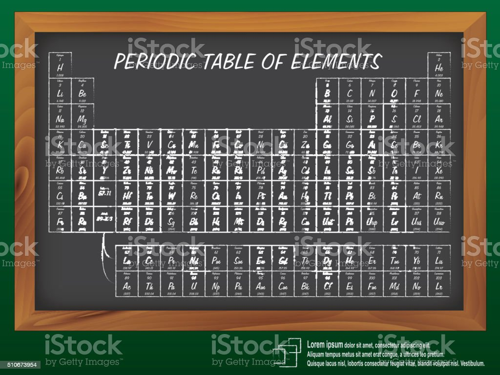 Periodic table of the elements vector art illustration